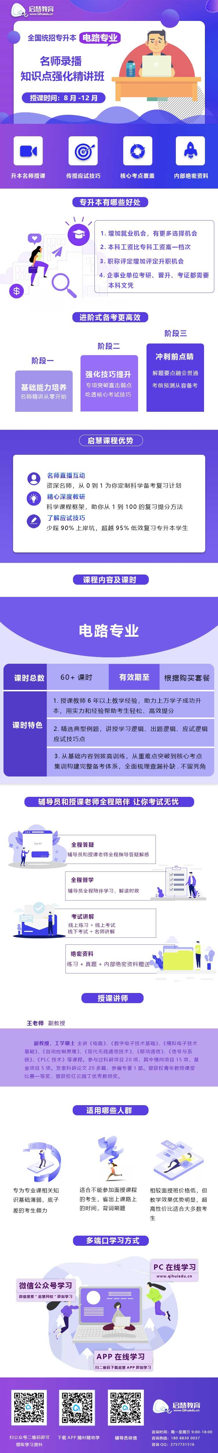 2021年云南统招专升本精讲课《电路专业》