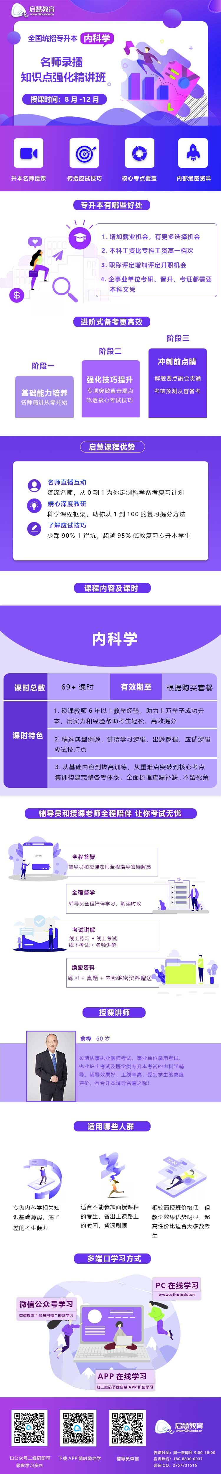 2021年云南统招专升本精讲课《内科学》