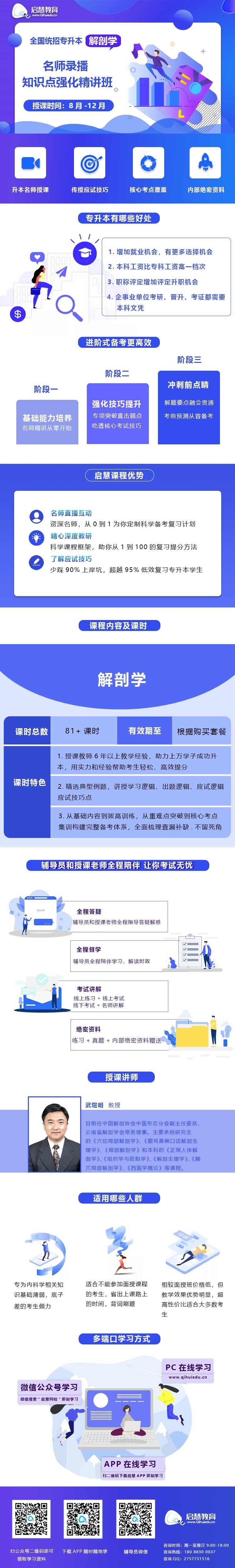 2021年云南统招专升本精讲课《人体解剖学专业》