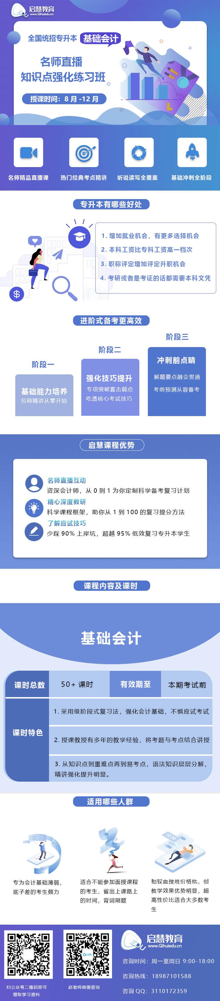 2021年云南统招专升本精讲课《数据结构专业》