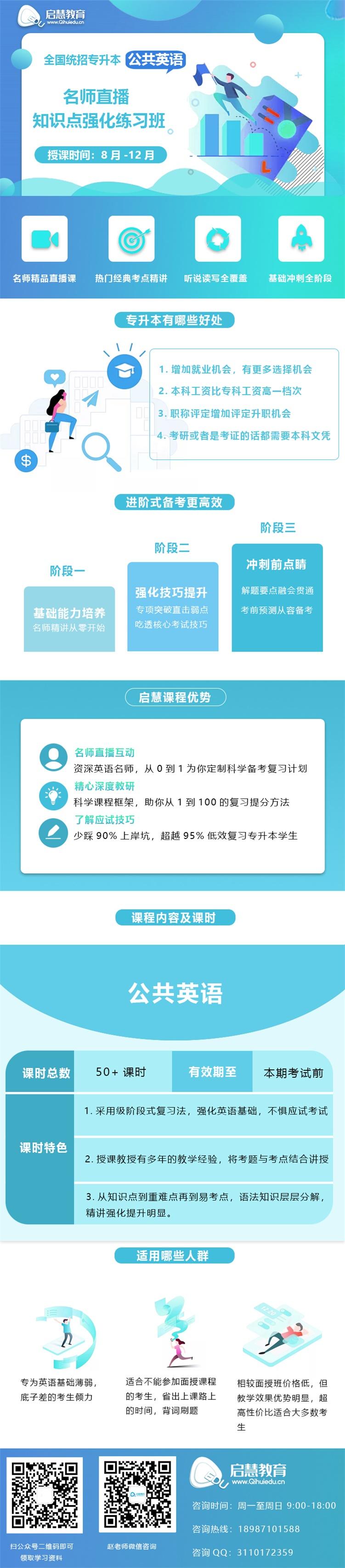 2021年云南统招专升本《大学英语专项练习题一》