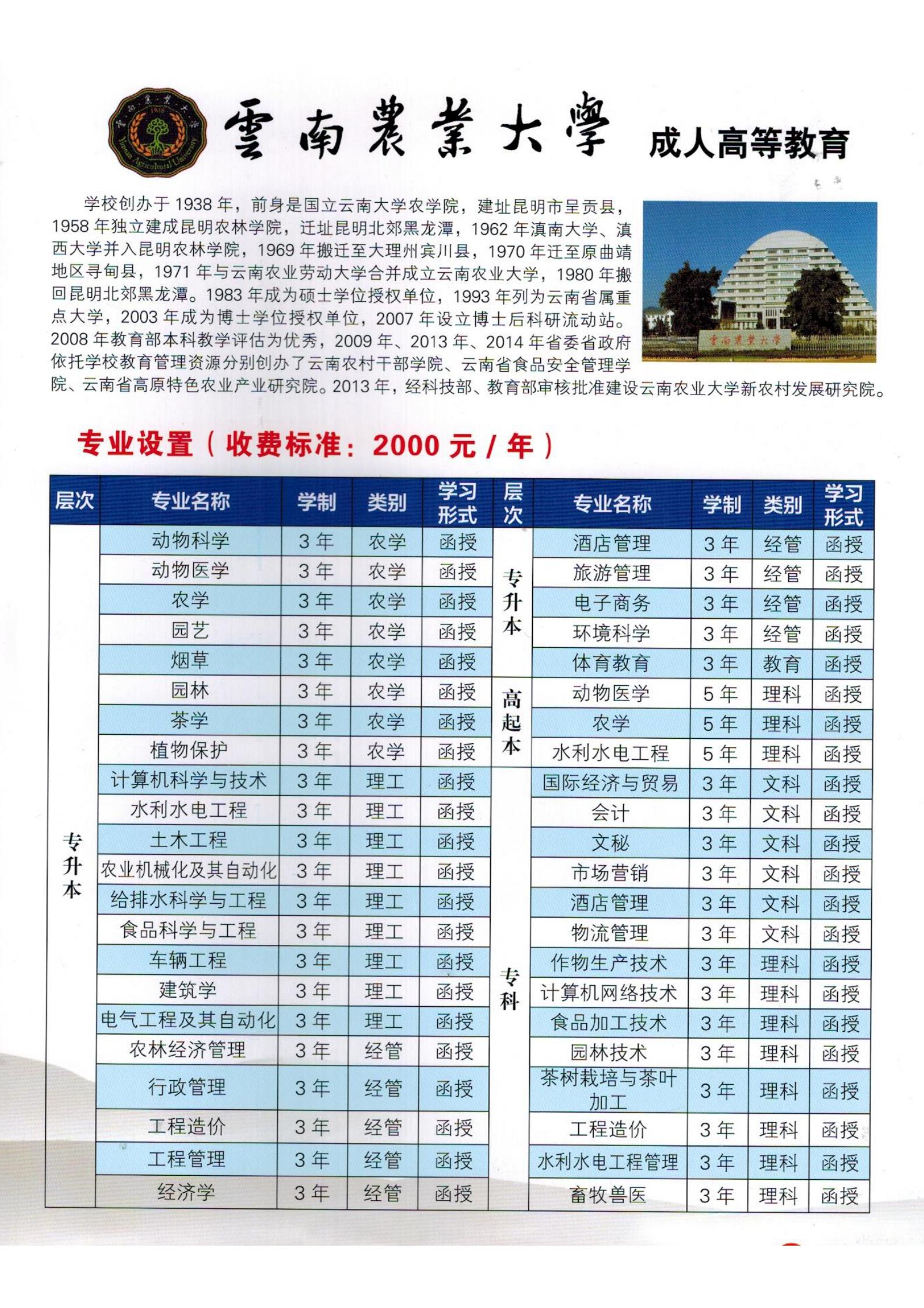 2021年云南成人高考报考指南